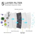 KN95 mask 5 layers